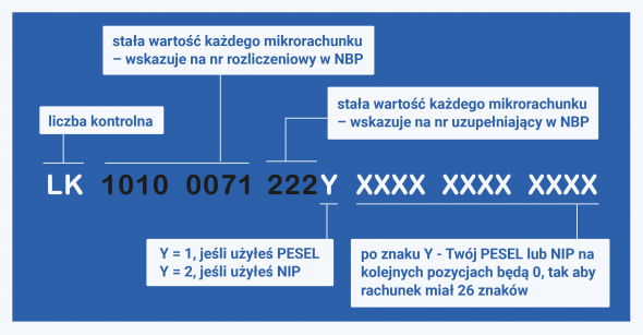 Znalezione obrazy dla zapytania rachunki mikrorachunki