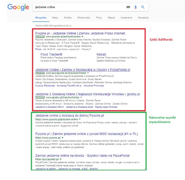 Google AdWords czy pozycjonowanie – co jest skuteczniejsze