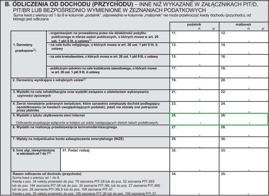 Ulga rehabilitacyjna 2020 w PIT za 2019 rok. Jakie wydatki